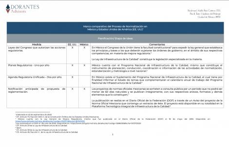 Marco Comparativo del Proceso de Normalización en México y Estados Unidos de América